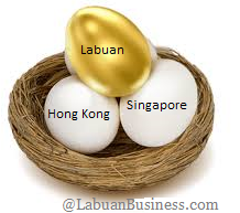 Comparison Labuan Company with Hong Kong and Singapore For Low Tax