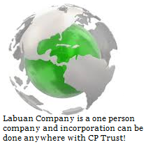 Steps to Set-Up Labuan International Company