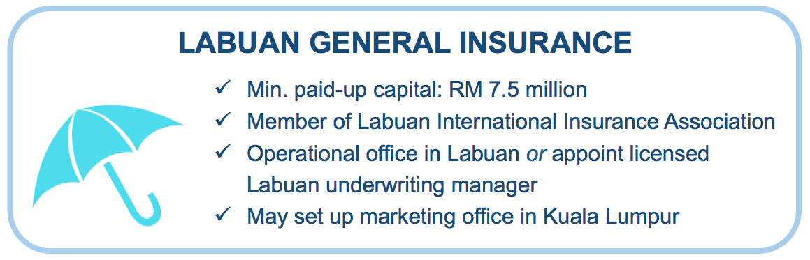 Guide to Set Up Labuan General Insurance Business