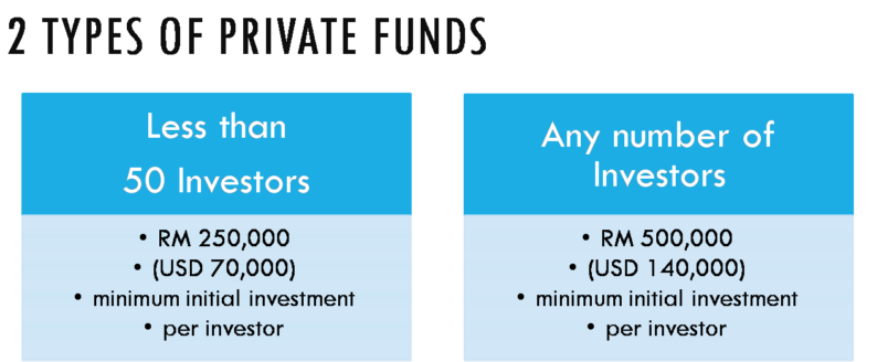 Labuan Private Fund