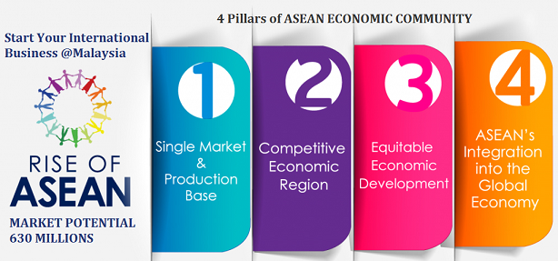 Labuan Company Structure for ASEAN Business